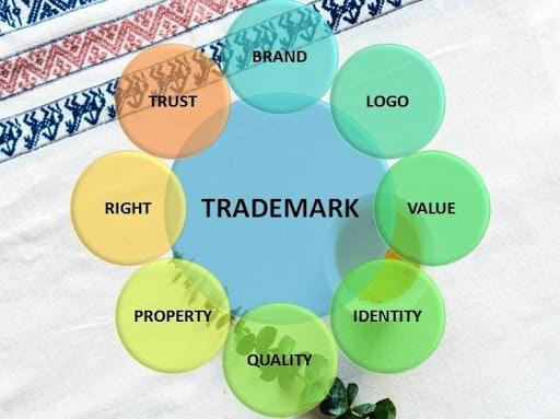 Le Intelligensia Trademark Registration